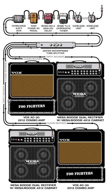 pedalboard wiring diagram guitar amp diagram wiring