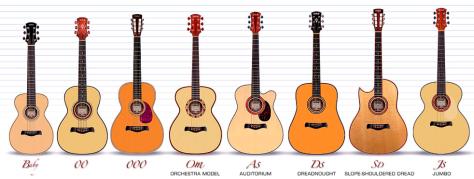 Jenis-Jenis Bentuk Body Gitar Akustik